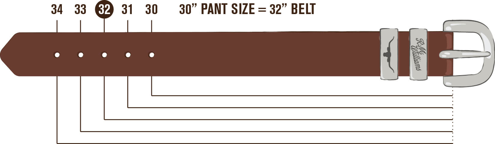 Mens Belt Size Guide